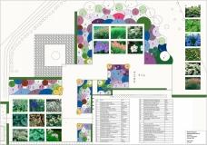 <h5>Beplantingsplan</h5><p>Fam. Roeterdink Groenlo</p>
